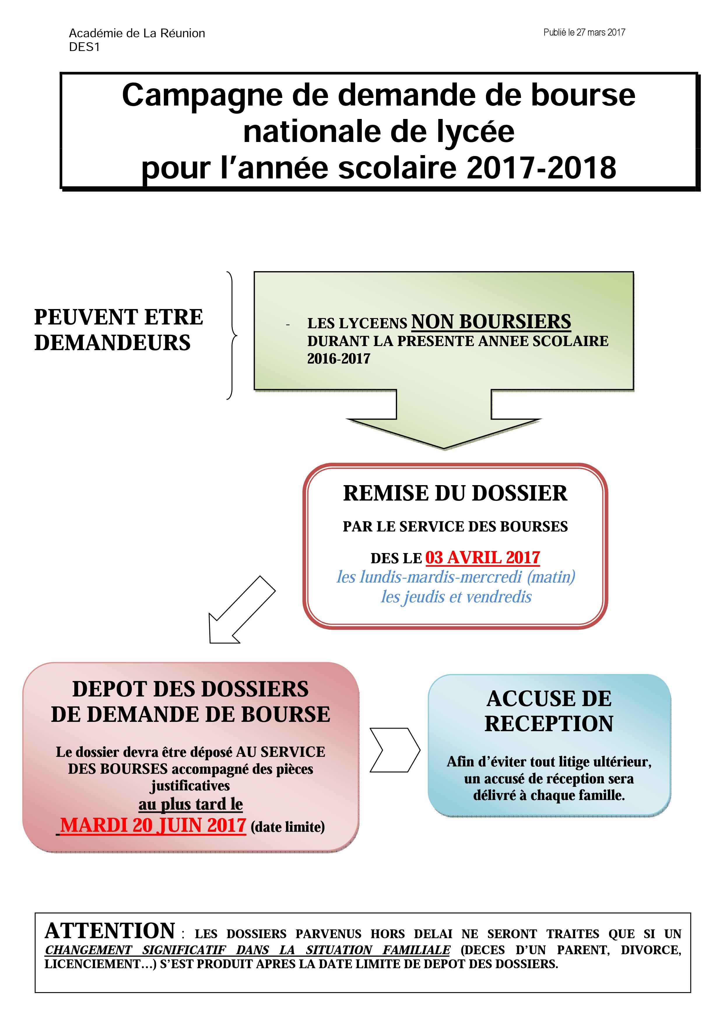 Rencontres a la campagne rieupeyroux 2018